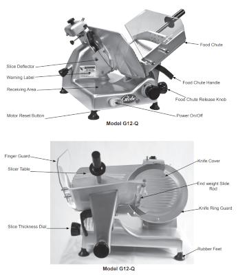 Globe Slicer Diagram
